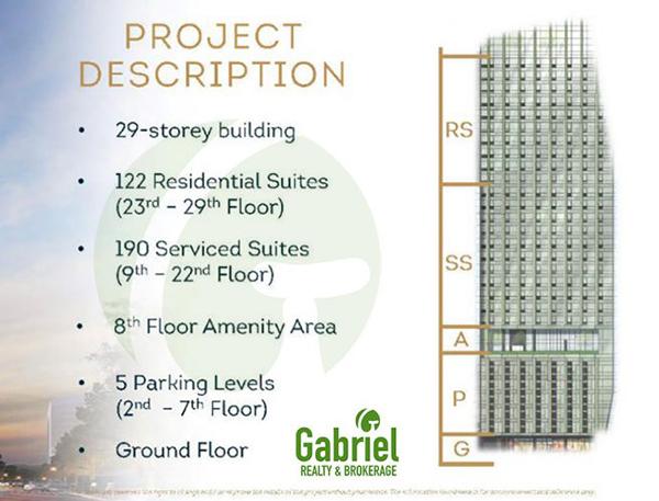 project description of the suites at gorordo condominium