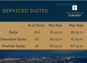 suites at gorordo