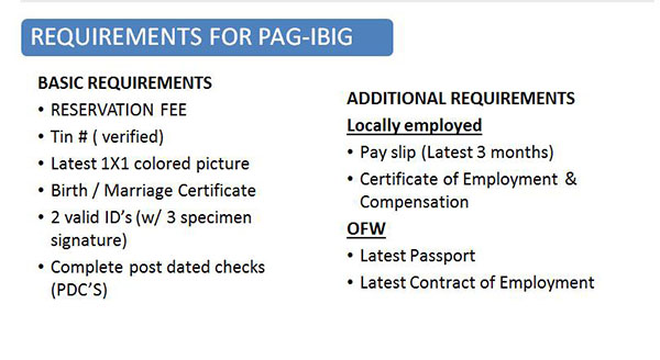 requirements for pagibig housing loan