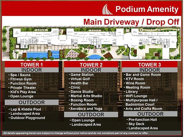 amenities in galleria residences cebu