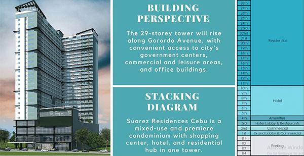 suarez residences cebu condominium for sale