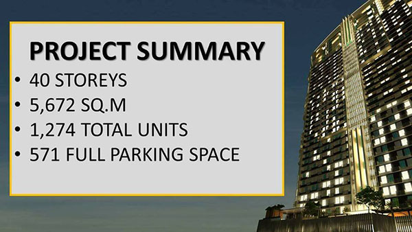 project summary of the condo in cebu