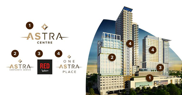 astra centre master plan development