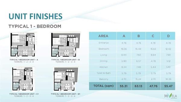 typical 1 bedroom floor plan