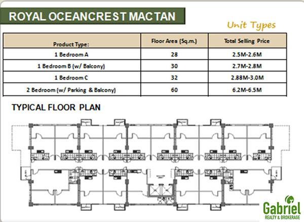 typical floor plan of the condominium in mactan