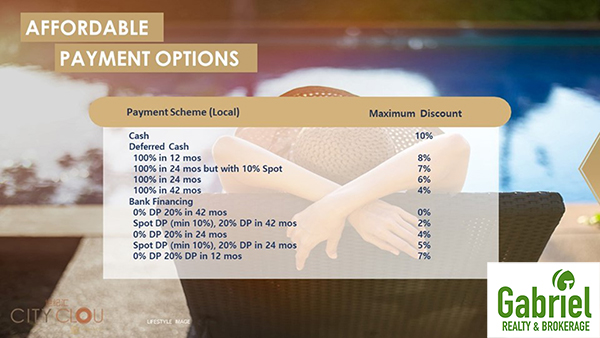 payment options of the project