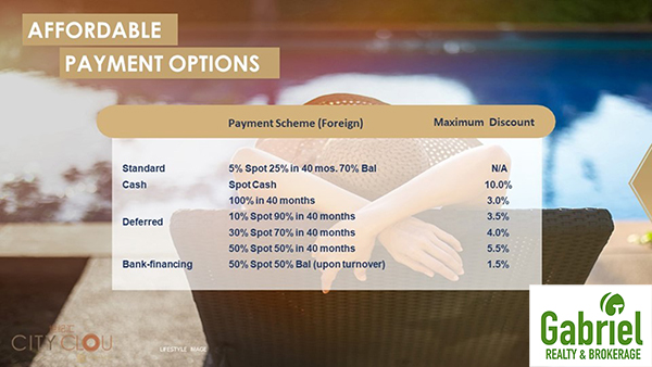 affordable payment options that you can choose from