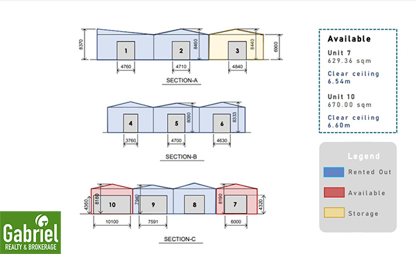 MASTER PLAN OF THE WAREHOUSE FOR RENT