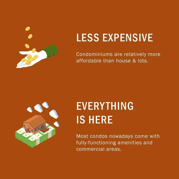 condominium living is less expensive