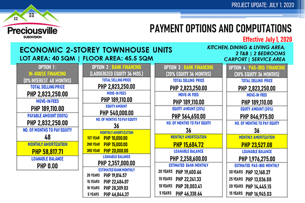 computations and payment options in preciousville talisay