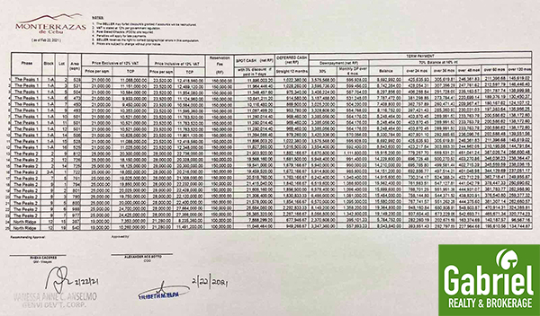 pricelist of monterrazas de cebu