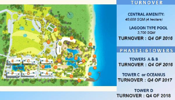 site development plan of tambuli lapu lapu