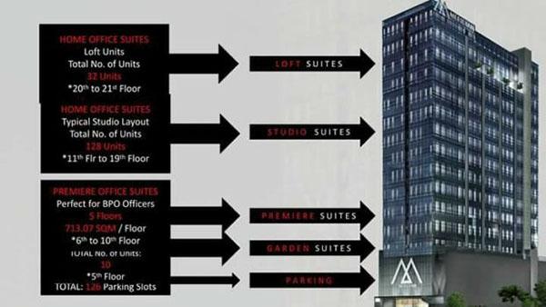 the meridian cebu condominium