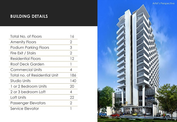 north star condominium - ready for occupancy condo in cebu doctors' university