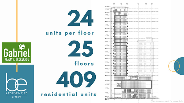 be residences condominium in cebu city