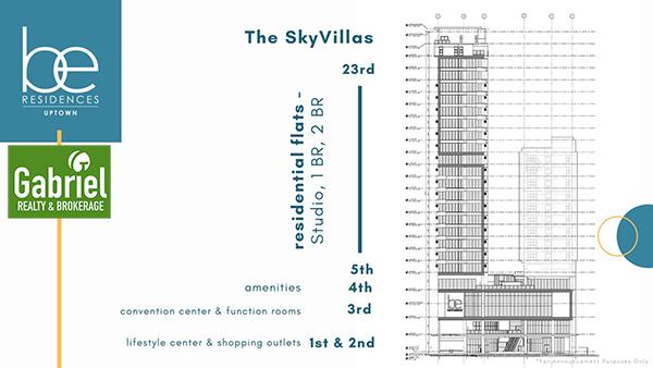 be residences uptown condominium near cebu universities