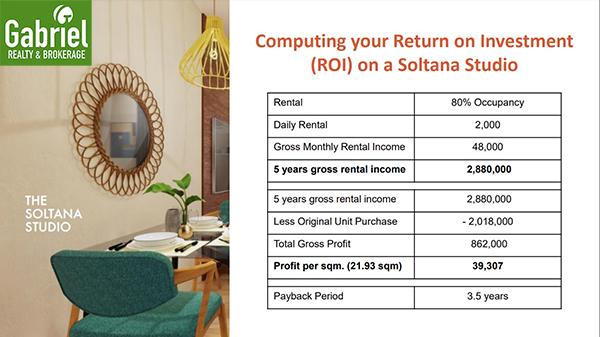Condominium Return of Investment, Soltana Nature Residences