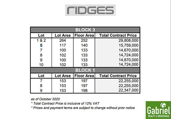 pricelist of the ridges at casa rosita