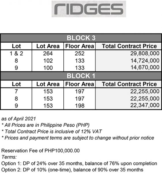 The Ridges at Casa Rosita in Paseo Arcenas pricelist