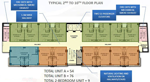 building floor plan in 148 residences colon